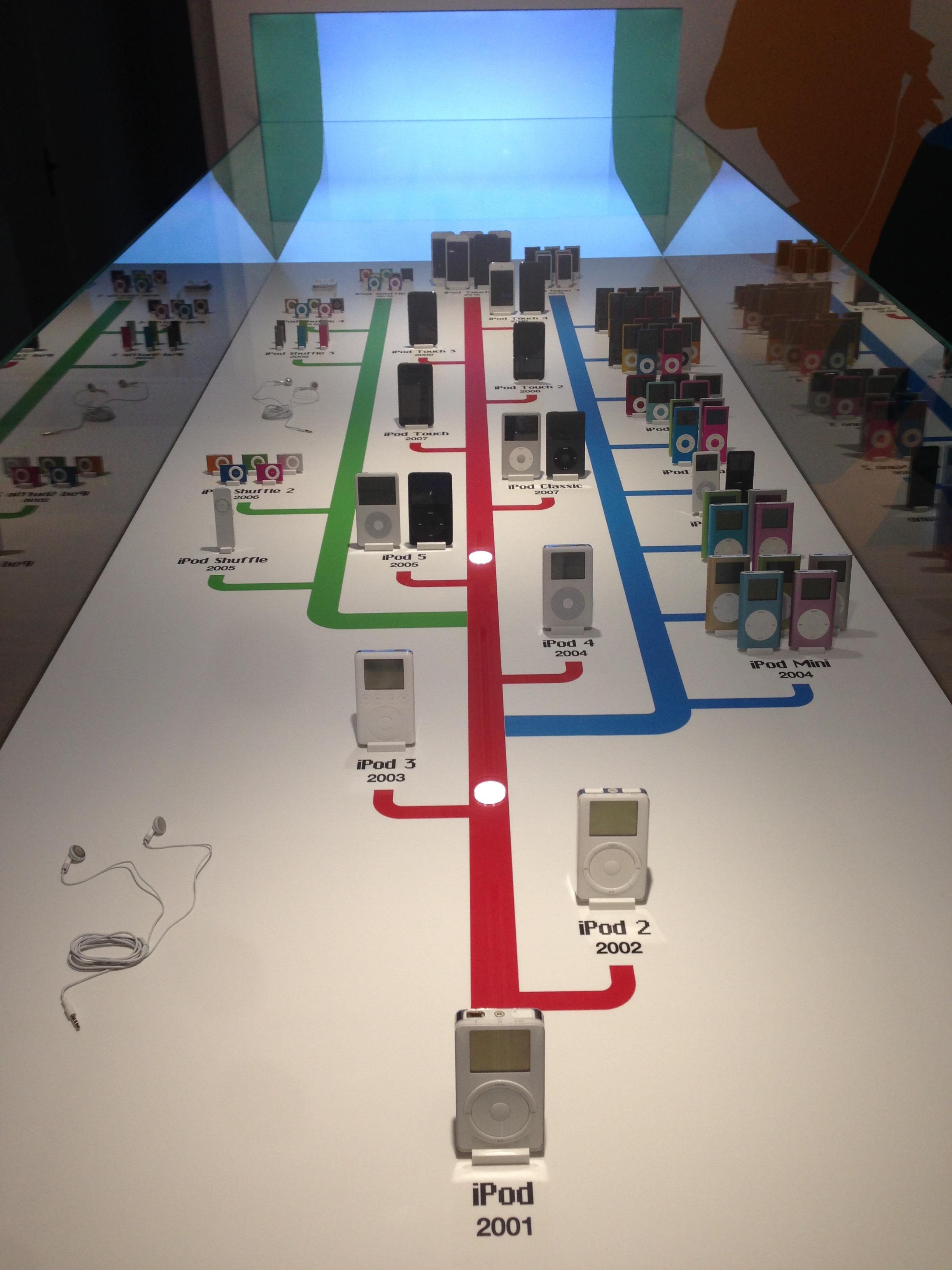 Apple Museum i ile ilgili görsel sonucu
